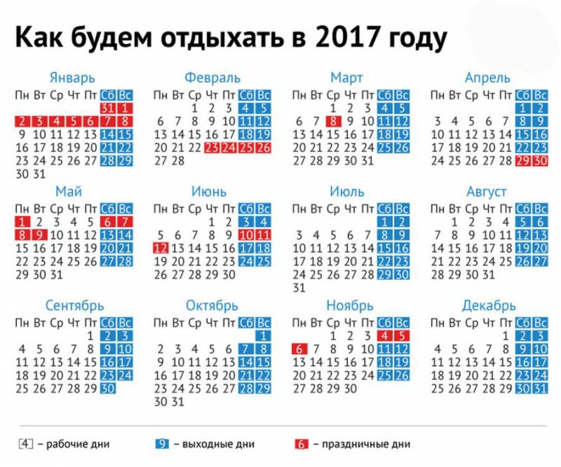 Восемь дней передохнут граждане Иркутской области вновогодние каникулы
