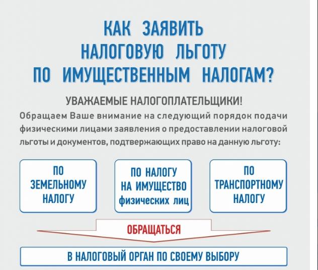 Опредоставлении физическим лицам вычета поземельному налогу натерритории Гатчинского района